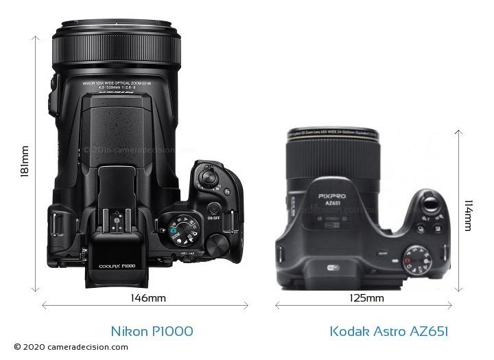 Nikon P1000 vs Kodak Astro Zoom AZ651 Camera Size Comparison - Top View