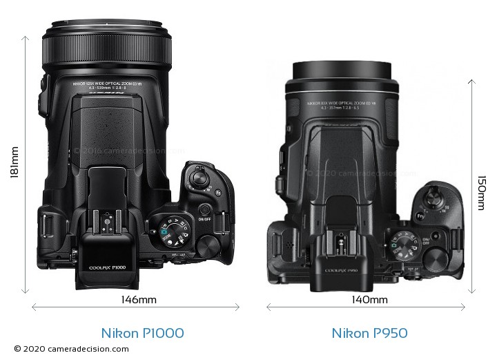Nikon P1000 vs Nikon P950 Camera Size Comparison - Top View