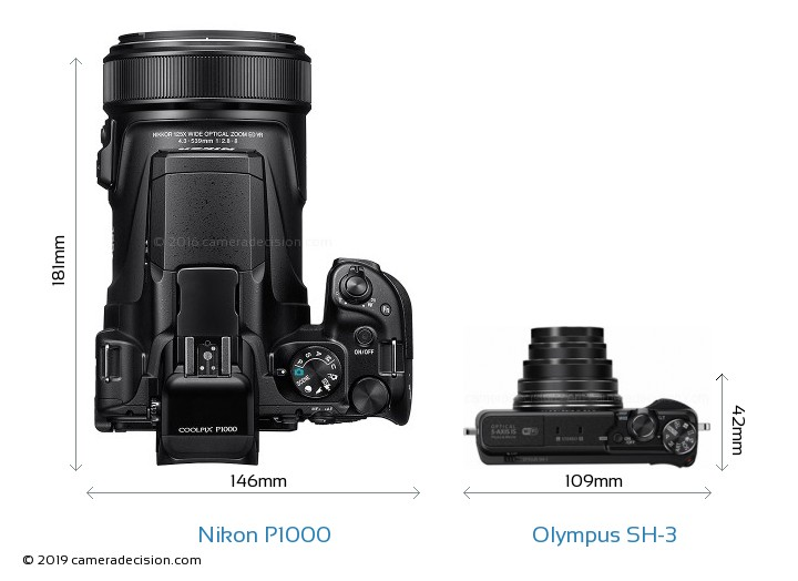 Nikon P1000 vs Olympus SH-3 Camera Size Comparison - Top View