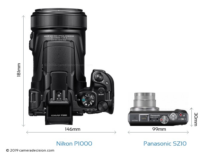 Nikon P1000 vs Panasonic SZ10  Camera Size Comparison - Top View
