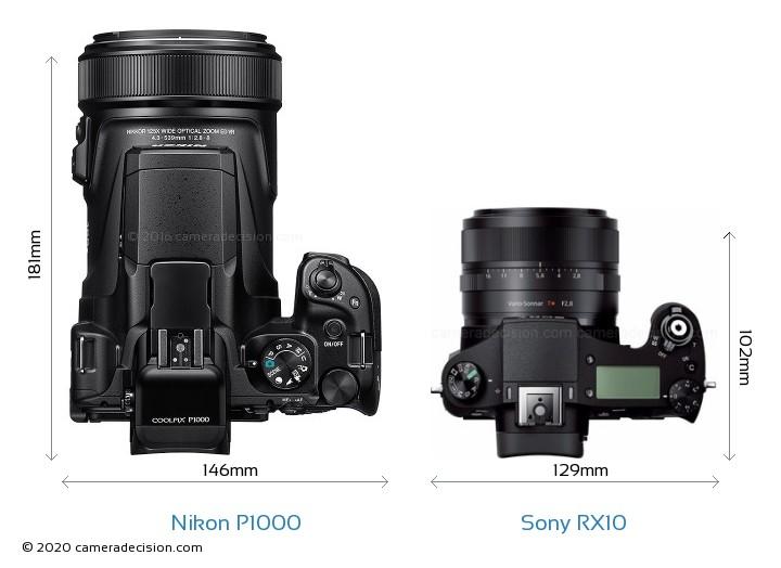 Nikon P1000 vs Sony RX10 Camera Size Comparison - Top View
