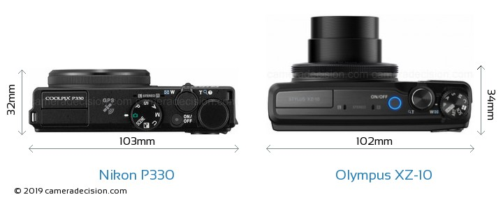 Nikon P330 vs Olympus XZ-10 Camera Size Comparison - Top View