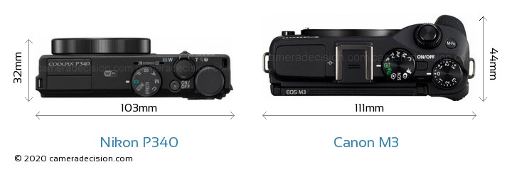 Nikon P340 vs Canon M3 Camera Size Comparison - Top View