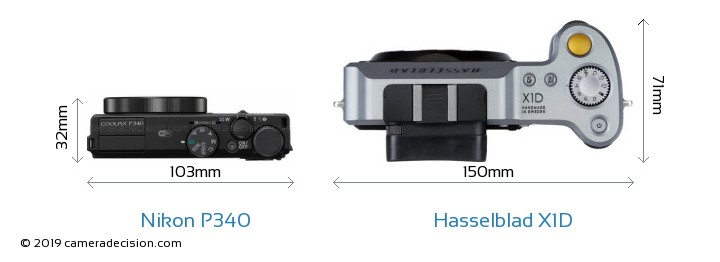 Nikon P340 vs Hasselblad X1D Camera Size Comparison - Top View