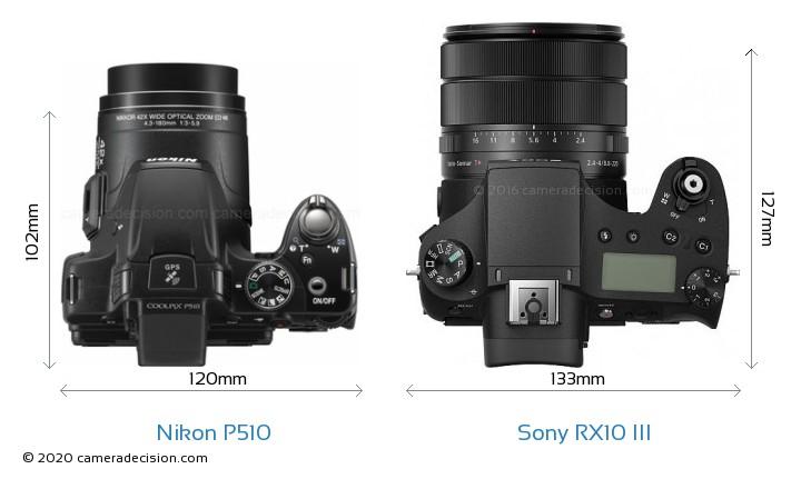 Nikon P510 vs Sony RX10 III Camera Size Comparison - Top View