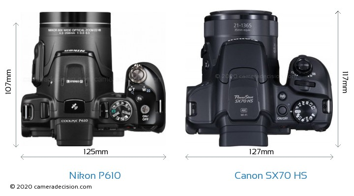 Nikon P610 vs Canon SX70 HS Camera Size Comparison - Top View