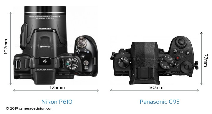 Nikon P610 vs Panasonic G95 Camera Size Comparison - Top View