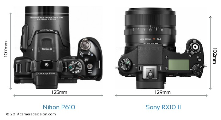 Nikon P610 vs Sony RX10 II Camera Size Comparison - Top View