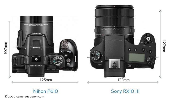 Nikon P610 vs Sony RX10 III Camera Size Comparison - Top View