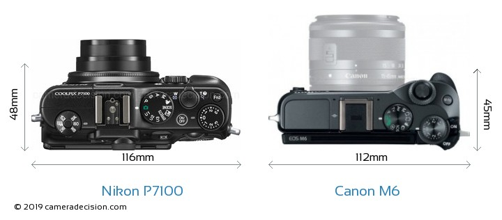 Nikon P7100 vs Canon M6 Camera Size Comparison - Top View