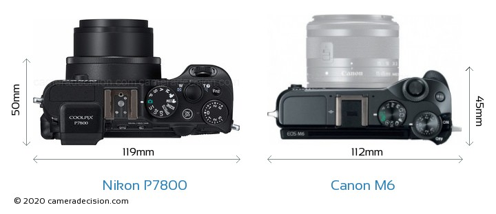 Nikon P7800 vs Canon M6 Camera Size Comparison - Top View