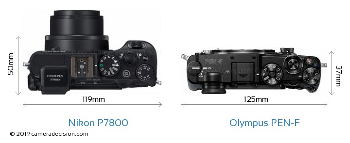 Nikon P7800 vs Olympus PEN-F Camera Size Comparison - Top View