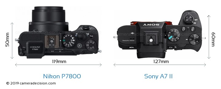 Nikon P7800 vs Sony A7 II Camera Size Comparison - Top View