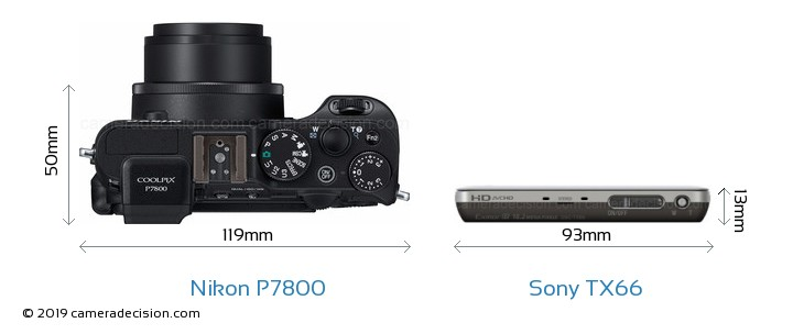 Nikon P7800 vs Sony TX66 Camera Size Comparison - Top View