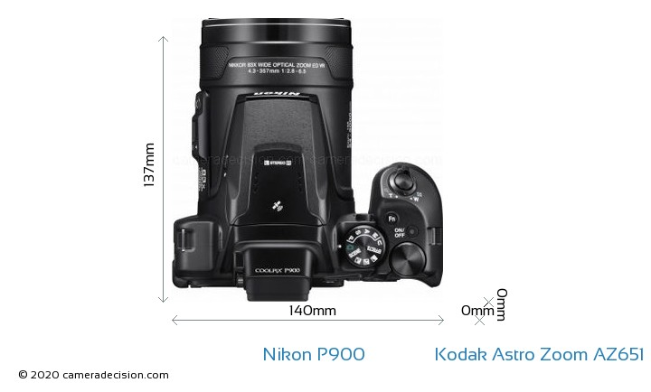 Nikon P900 vs Kodak Astro Zoom AZ651 Camera Size Comparison - Top View