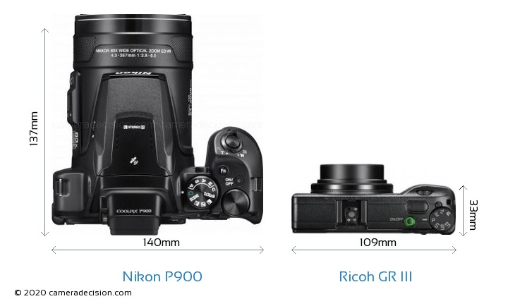 Nikon P900 vs Ricoh GR III Detailed Comparison