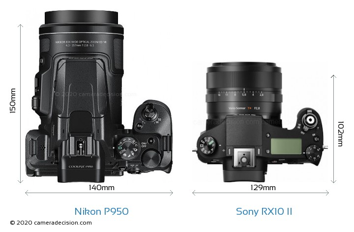 Nikon P950 vs Sony RX10 II Camera Size Comparison - Top View