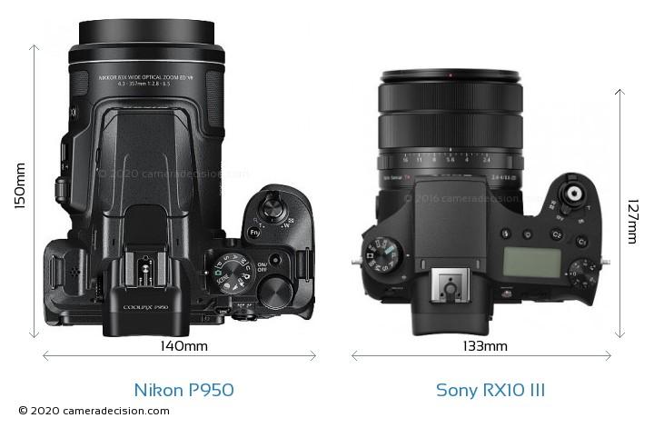 Nikon P950 vs Sony RX10 III Camera Size Comparison - Top View