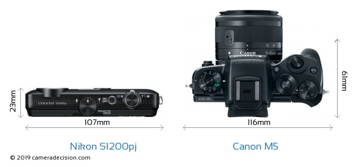 Nikon S1200pj vs Canon M5 Camera Size Comparison - Top View