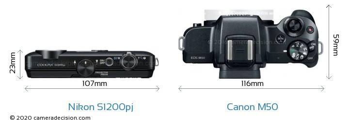 Nikon S1200pj vs Canon M50 Camera Size Comparison - Top View