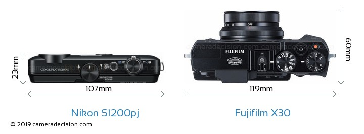Nikon S1200pj vs Fujifilm X30 Camera Size Comparison - Top View