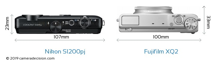 Nikon S1200pj vs Fujifilm XQ2 Camera Size Comparison - Top View