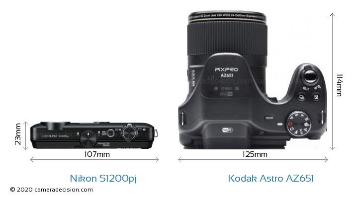 Nikon S1200pj vs Kodak Astro Zoom AZ651 Camera Size Comparison - Top View