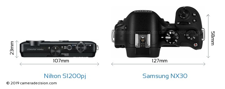 Nikon S1200pj vs Samsung NX30 Camera Size Comparison - Top View