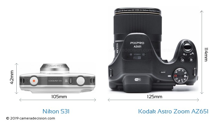 Nikon S31 vs Kodak Astro Zoom AZ651 Camera Size Comparison - Top View