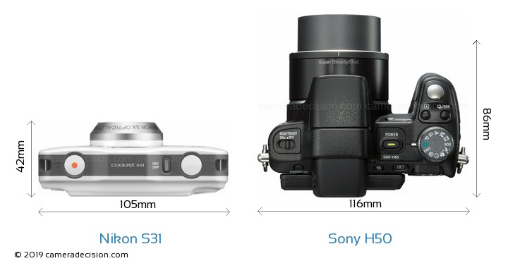 Nikon S31 vs Sony H50 Camera Size Comparison - Top View
