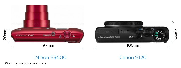 Nikon S3600 vs Canon S120 Camera Size Comparison - Top View