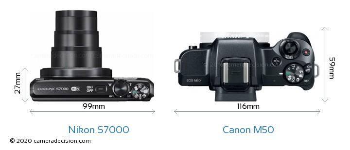 Nikon S7000 vs Canon M50 Camera Size Comparison - Top View