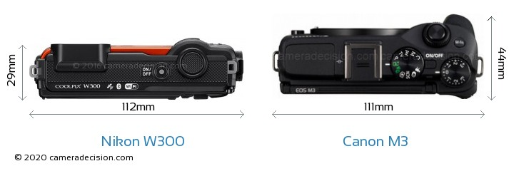 Nikon W300 vs Canon M3 Camera Size Comparison - Top View