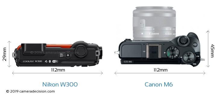 Nikon W300 vs Canon M6 Camera Size Comparison - Top View