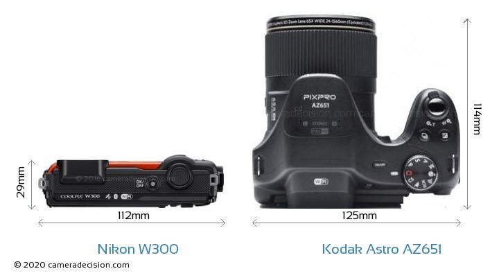 Nikon W300 vs Kodak Astro Zoom AZ651 Camera Size Comparison - Top View