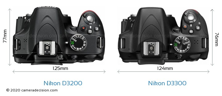 Nikon D3200 vs Nikon D3300 Camera Size Comparison - Top View