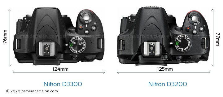 Nikon D3300 vs Nikon D3200 Camera Size Comparison - Top View