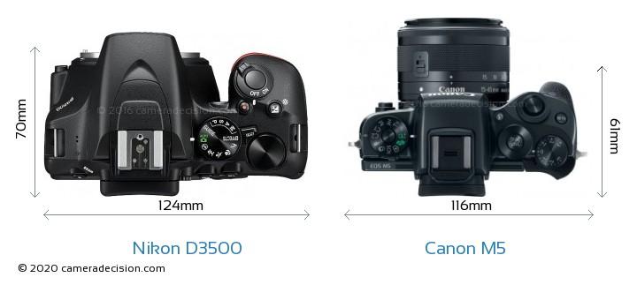 Nikon D3500 vs Canon M5 Camera Size Comparison - Top View