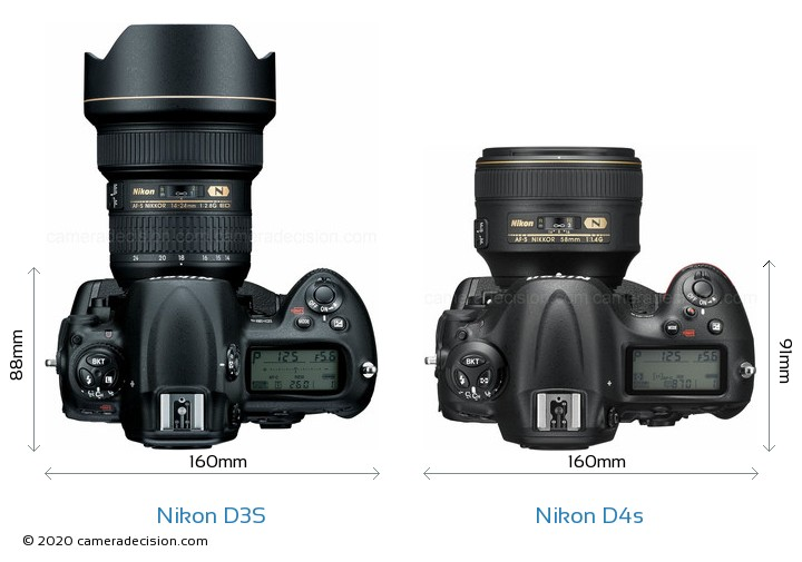 Nikon D3S vs Nikon D4s Camera Size Comparison - Top View