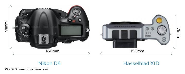 Nikon D4 vs Hasselblad X1D Camera Size Comparison - Top View
