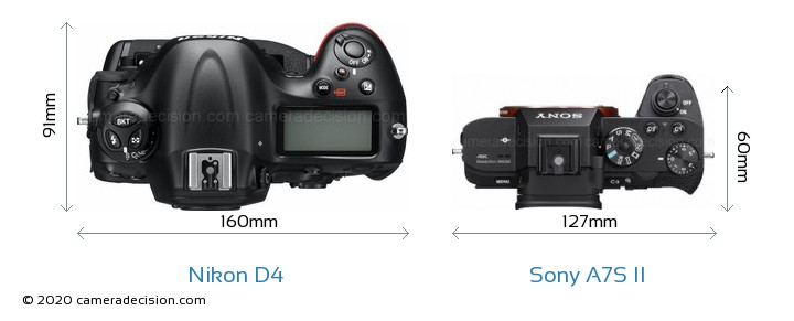 Nikon D4 vs Sony A7S II Camera Size Comparison - Top View