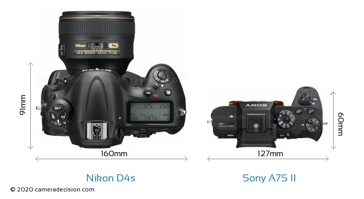 Nikon D4s vs Sony A7S II Camera Size Comparison - Top View