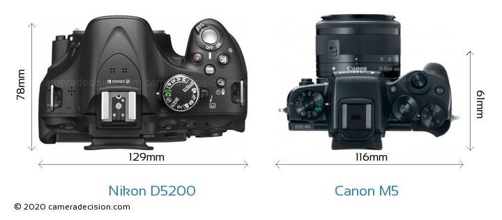 Nikon D5200 vs Canon M5 Camera Size Comparison - Top View