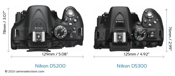 Nikon D5200 vs Nikon D5300 Camera Size Comparison - Top View