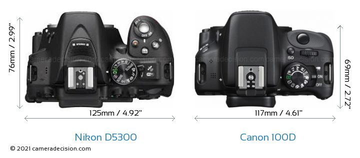 Nikon D5300 vs Canon 100D Camera Size Comparison - Top View