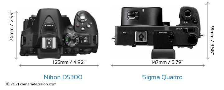 Nikon D5300 vs Sigma Quattro Camera Size Comparison - Top View