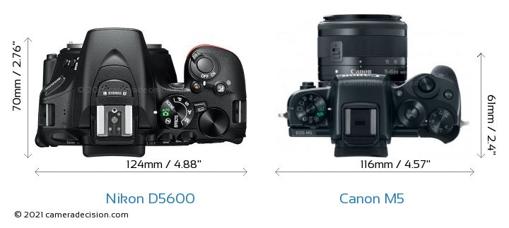Nikon D5600 vs Canon M5 Camera Size Comparison - Top View