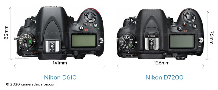 Nikon D610 vs Nikon D7200 Camera Size Comparison - Top View