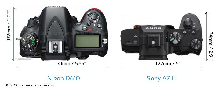 Nikon D610 vs Sony A7 III Camera Size Comparison - Top View