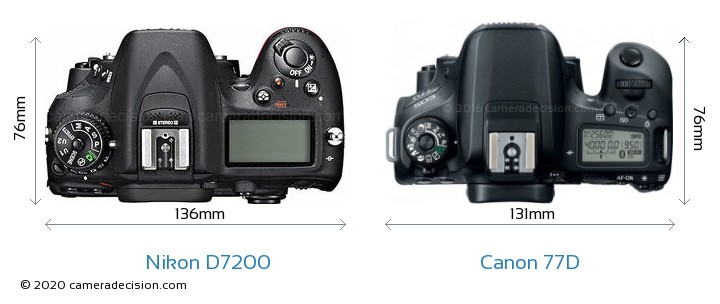 Nikon D7200 vs Canon 77D Camera Size Comparison - Top View